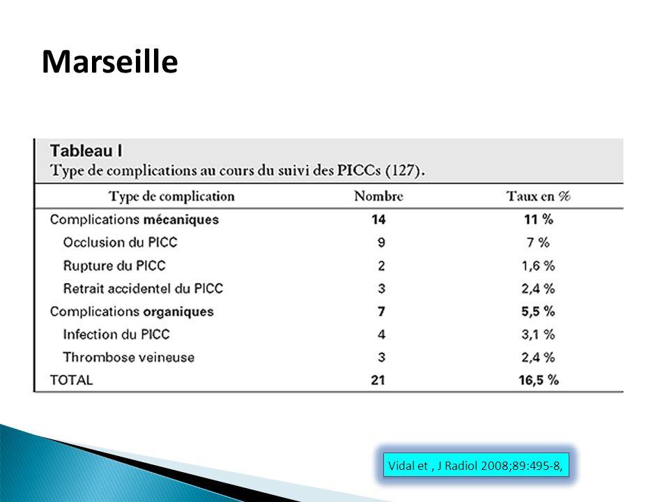 Marseille Vidal et , J Radiol 2008;89:495-8,