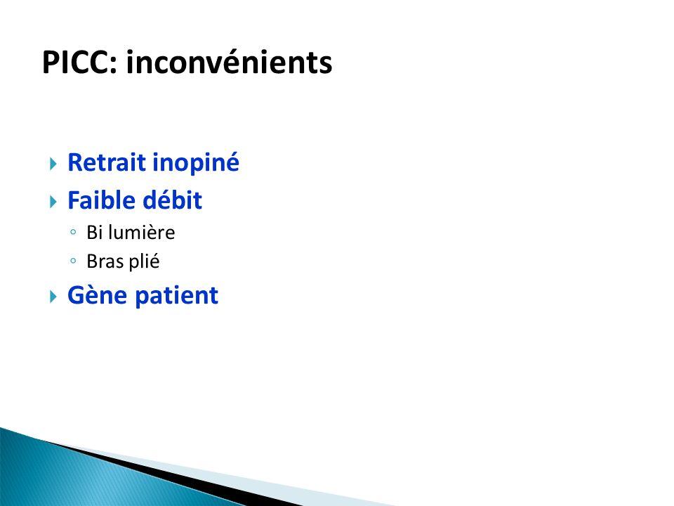 PICC: inconvénients Retrait inopiné Faible débit Gène patient