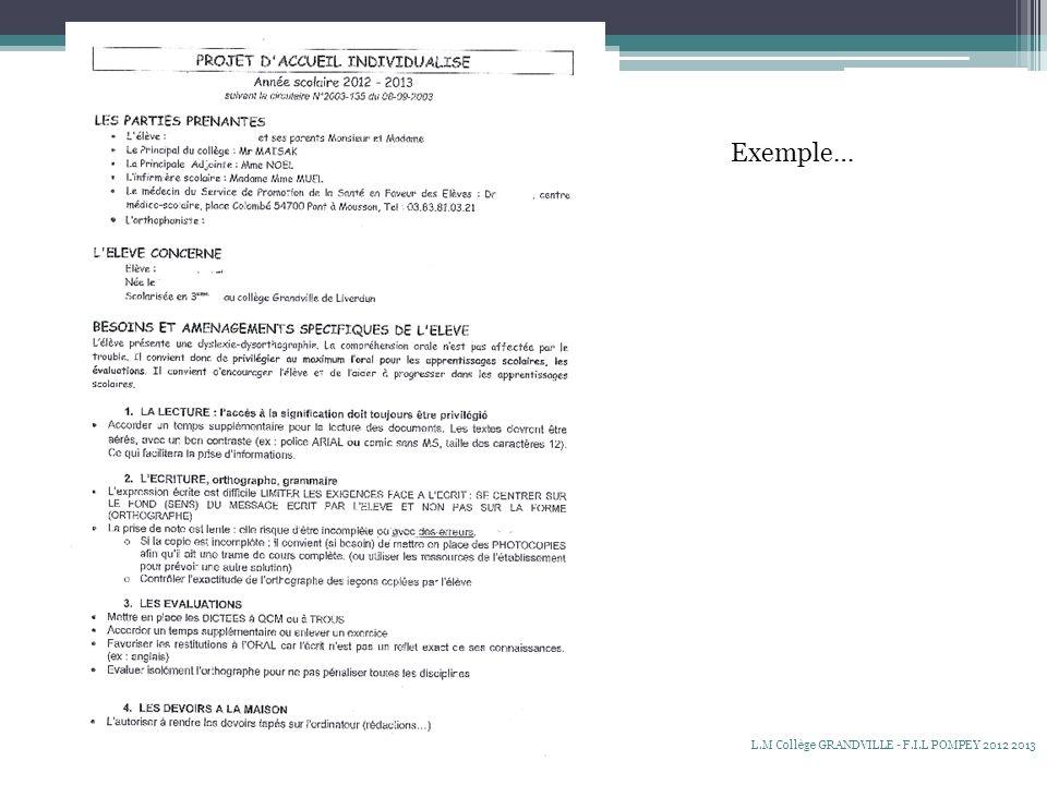 Exemple… L.M Collège GRANDVILLE - F.I.L POMPEY 2012 2013