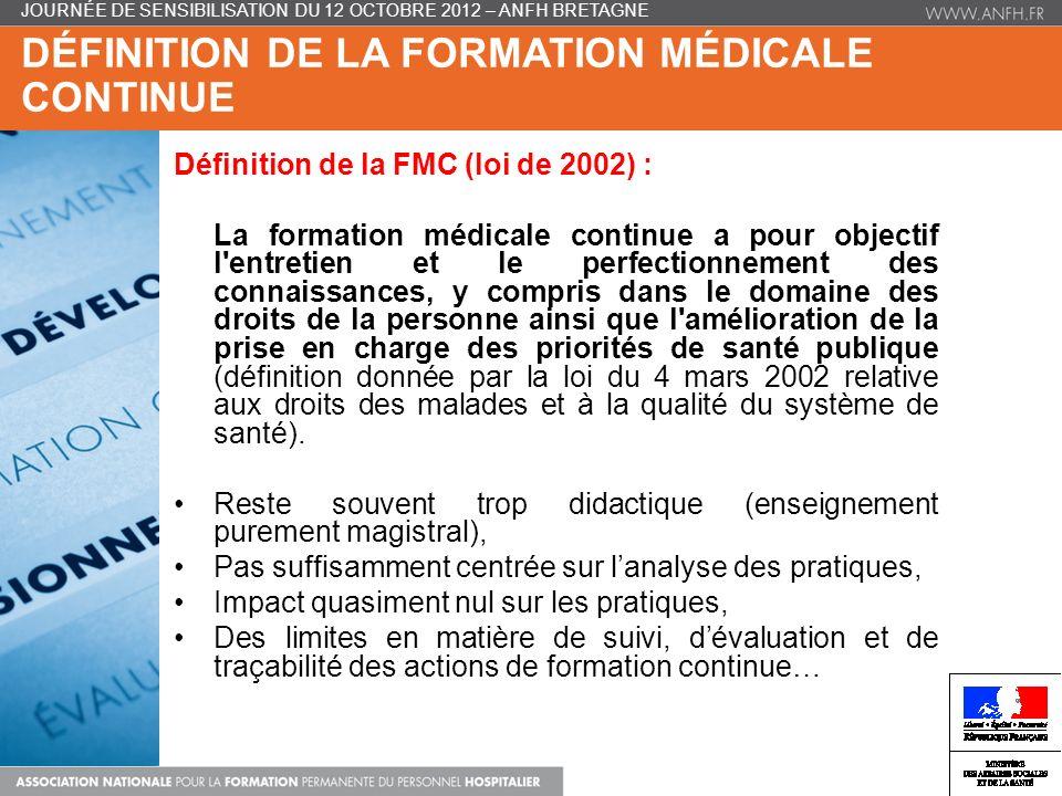 Définition de la Formation Médicale Continue