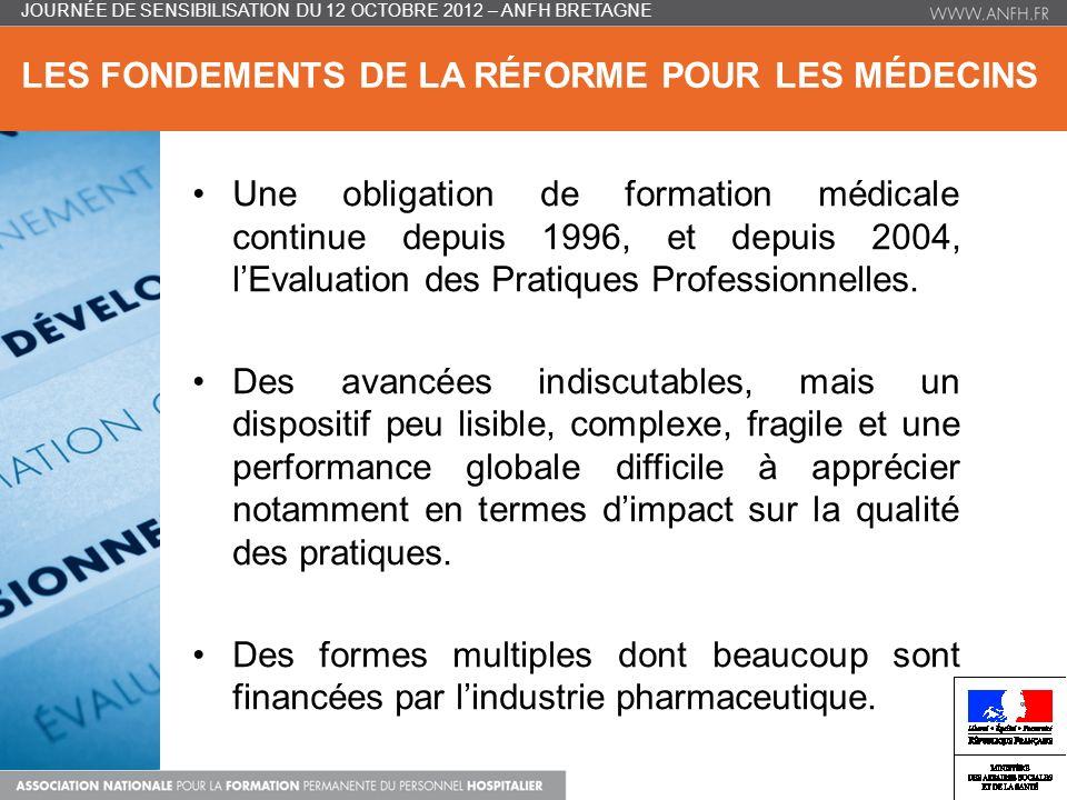 Les fondements de la réforme pour les médecins