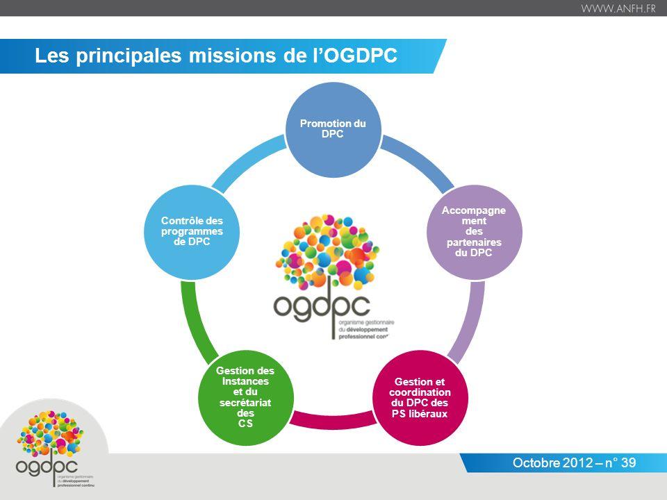 Les principales missions de l'OGDPC