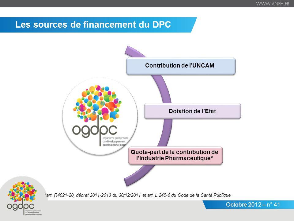 Les sources de financement du DPC