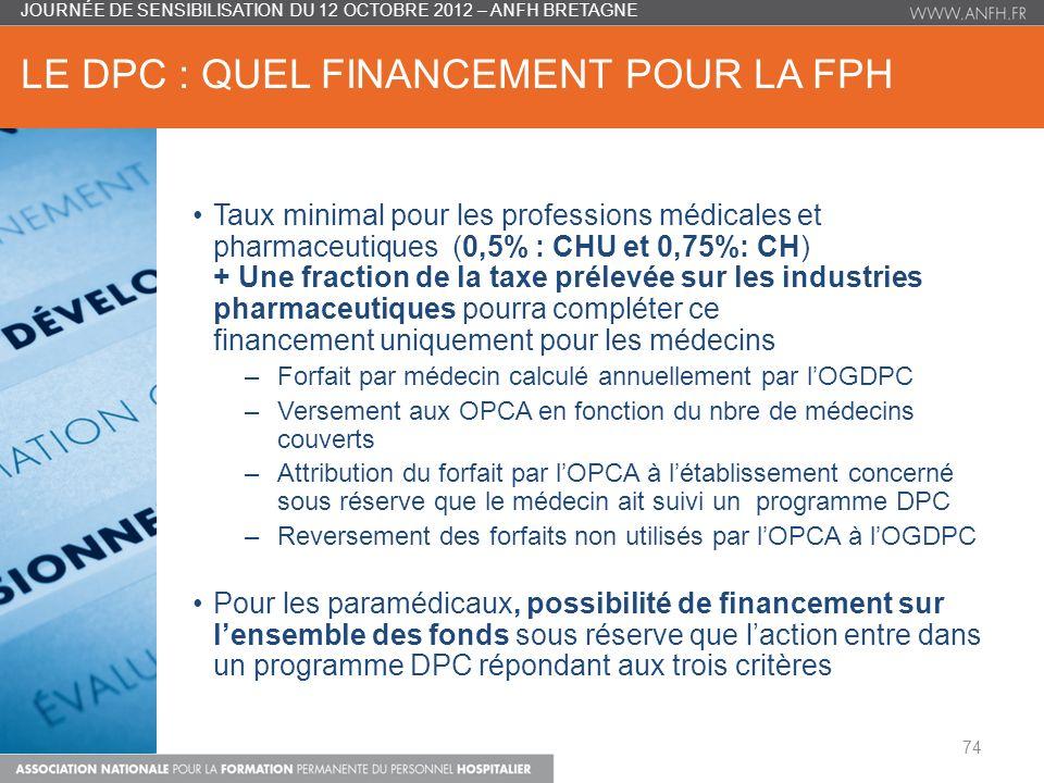 LE DPC : QUEL FINANCEMENT POUR LA FPH