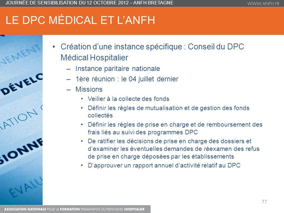 LE DPC médical ET L'ANFH