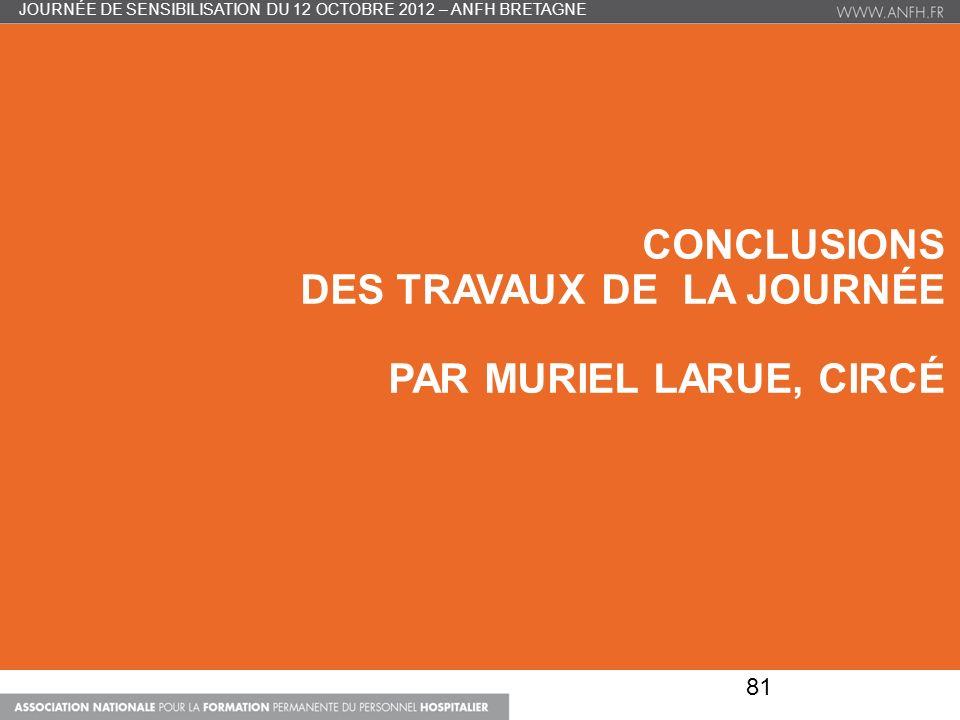 Conclusions des travaux de la journée Par Muriel LARUE, Circé