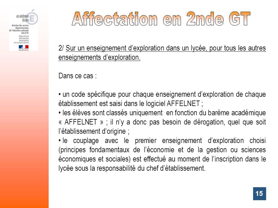 Affectation en 2nde GT 2/ Sur un enseignement d'exploration dans un lycée, pour tous les autres enseignements d'exploration.