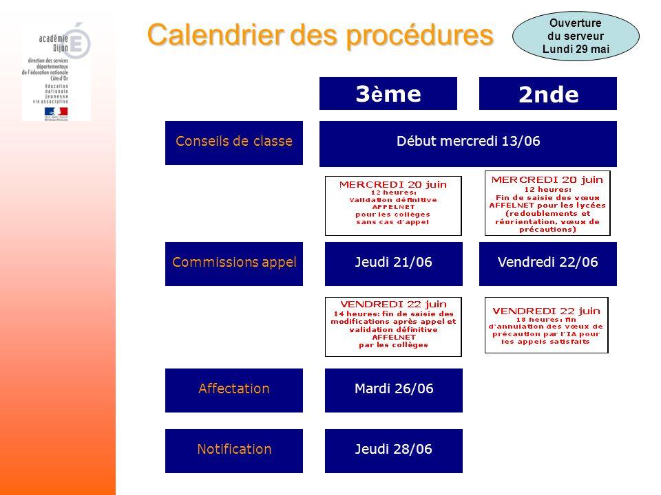 Calendrier des procédures
