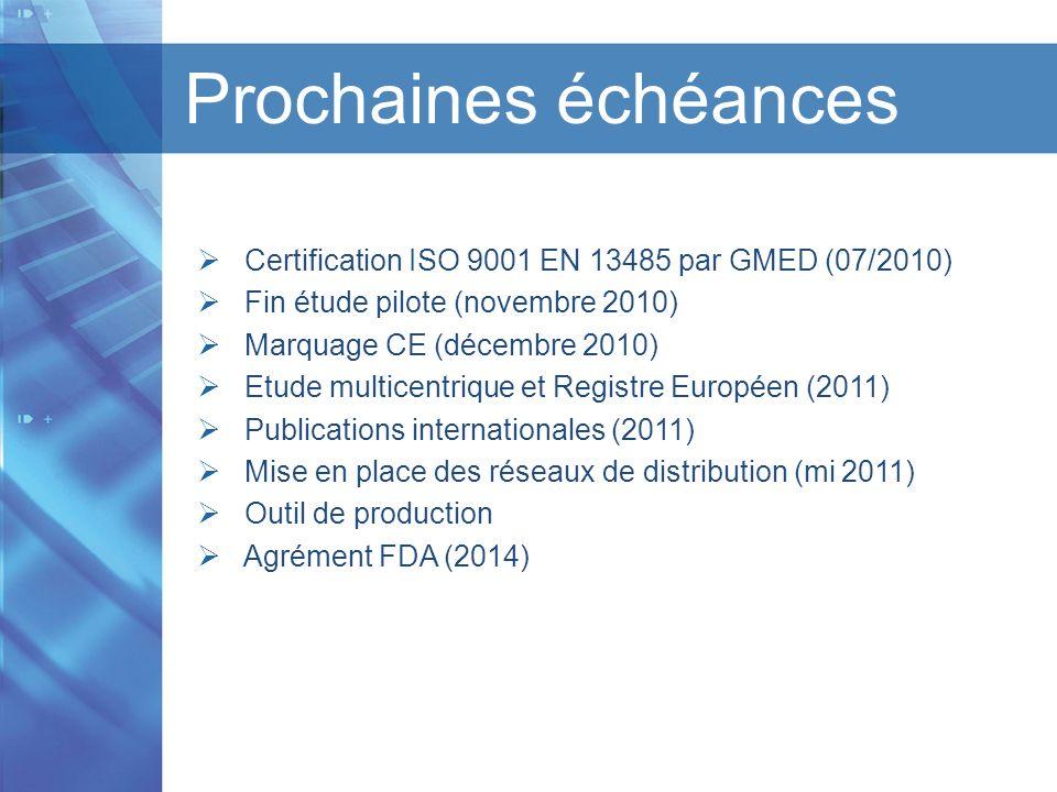 Prochaines échéances Certification ISO 9001 EN 13485 par GMED (07/2010) Fin étude pilote (novembre 2010)