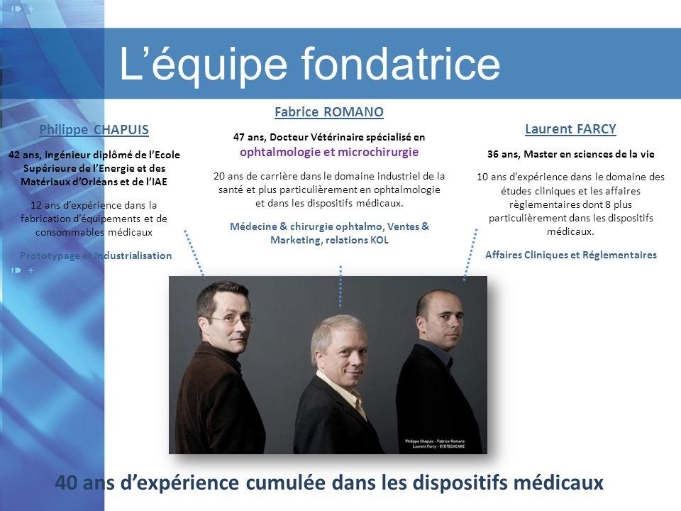 L'équipe fondatrice Fabrice ROMANO. 47 ans, Docteur Vétérinaire spécialisé en ophtalmologie et microchirurgie.