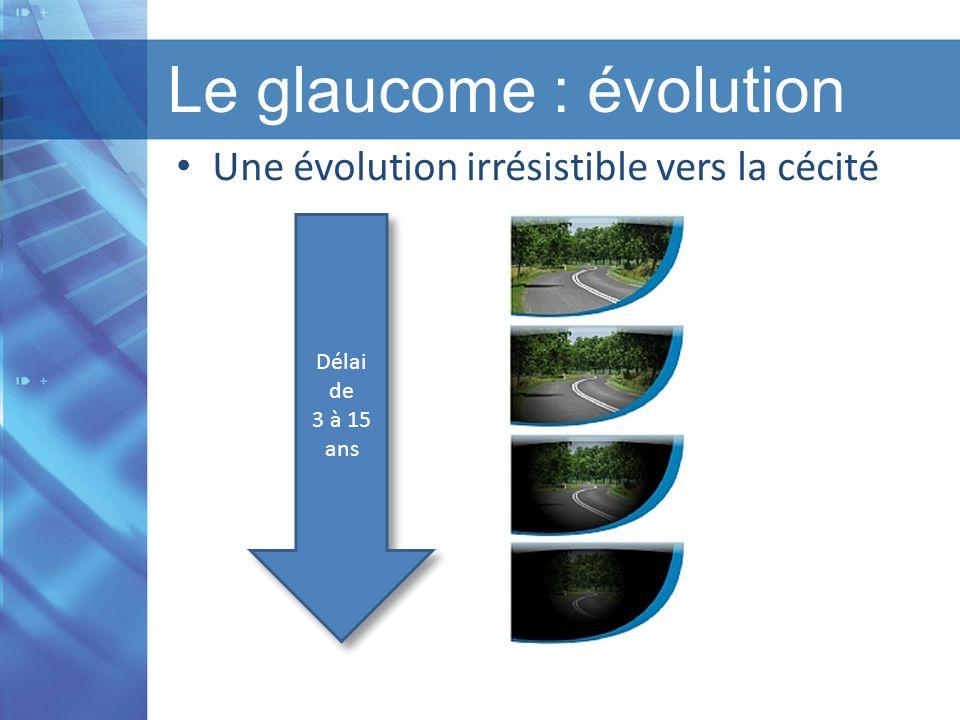 Le glaucome : évolution