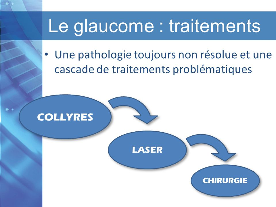 Le glaucome : traitements
