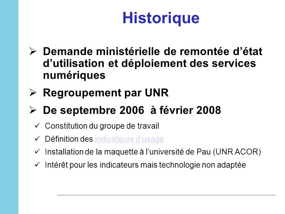 Historique Demande ministérielle de remontée d'état d'utilisation et déploiement des services numériques.