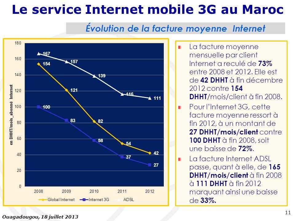 Évolution de la facture moyenne Internet