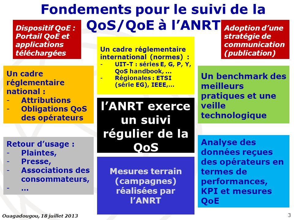 Fondements pour le suivi de la QoS/QoE à l'ANRT