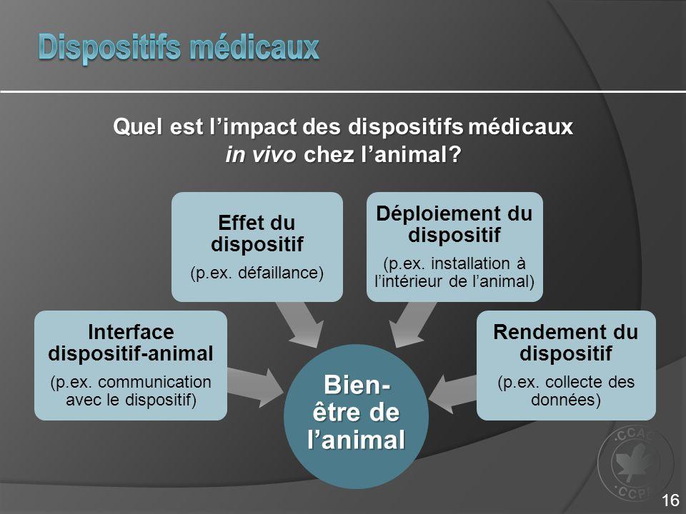 Quel est l'impact des dispositifs médicaux in vivo chez l'animal