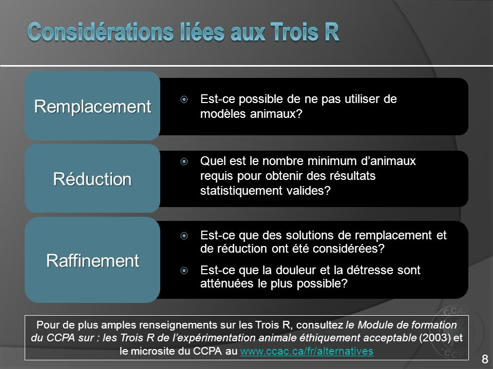 Considérations liées aux Trois R