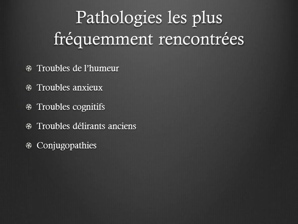Pathologies les plus fréquemment rencontrées