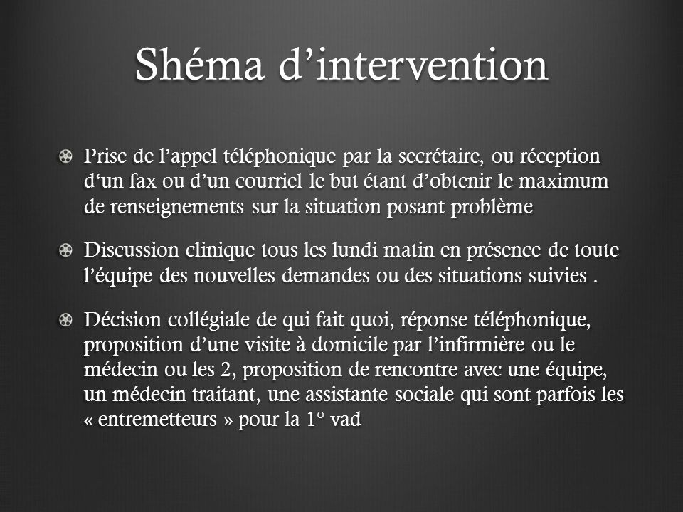 Shéma d'intervention
