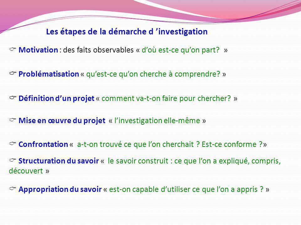 Les étapes de la démarche d 'investigation