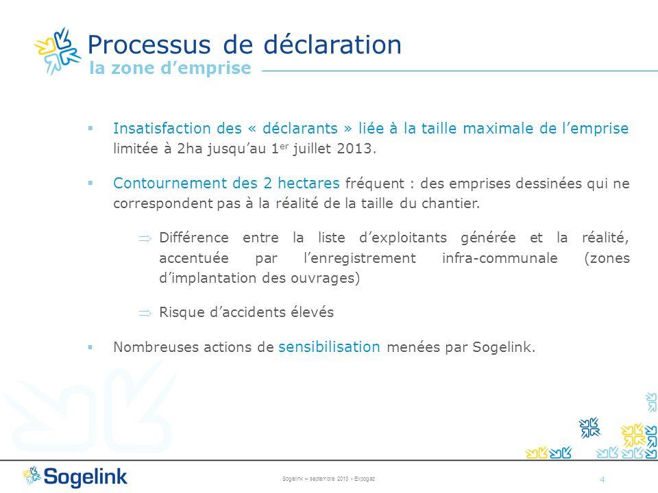 Processus de déclaration