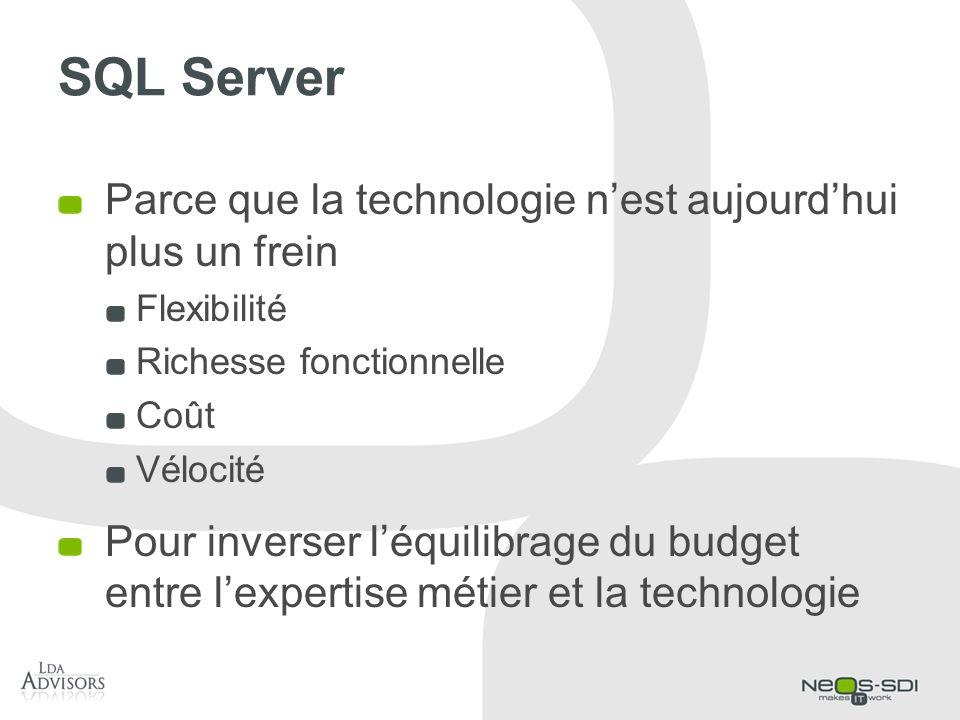 SQL Server Parce que la technologie n'est aujourd'hui plus un frein