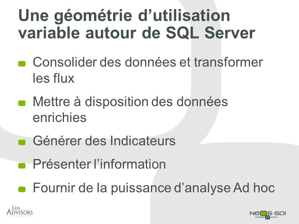 Une géométrie d'utilisation variable autour de SQL Server