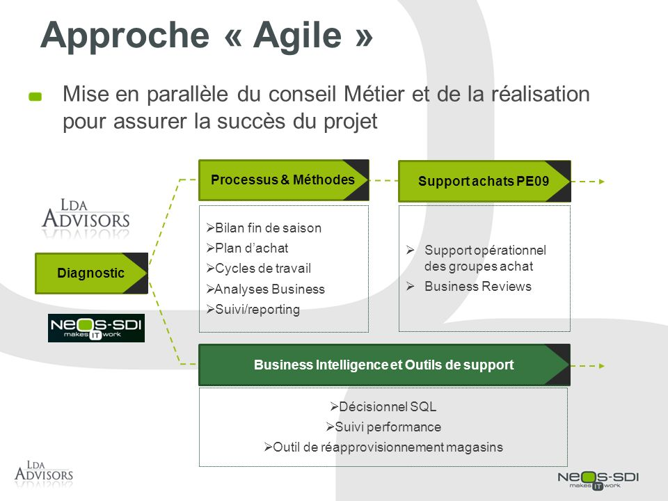 Business Intelligence et Outils de support