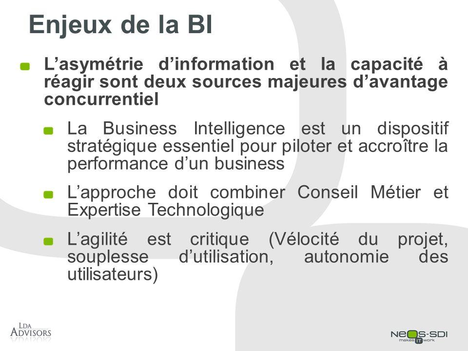 Enjeux de la BI L'asymétrie d'information et la capacité à réagir sont deux sources majeures d'avantage concurrentiel.