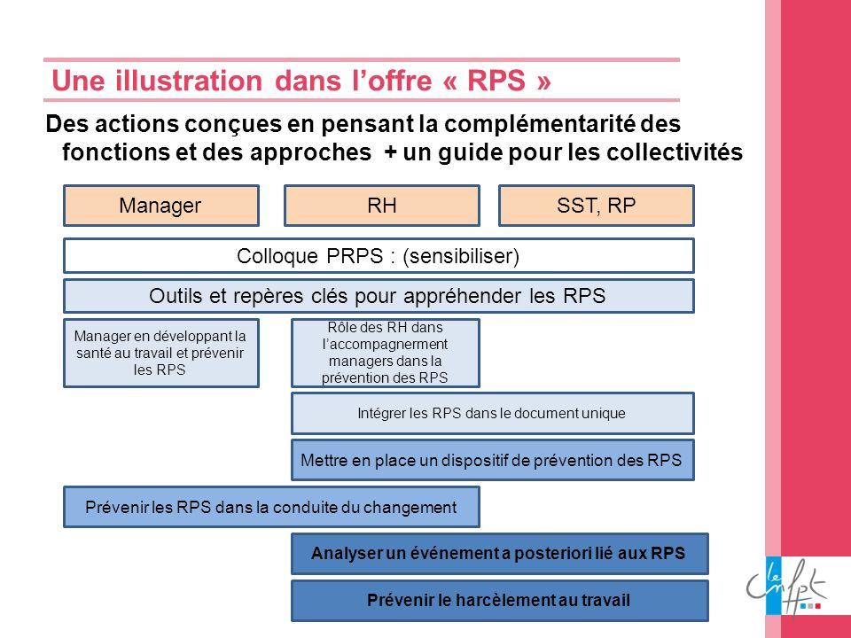 Une illustration dans l'offre « RPS »
