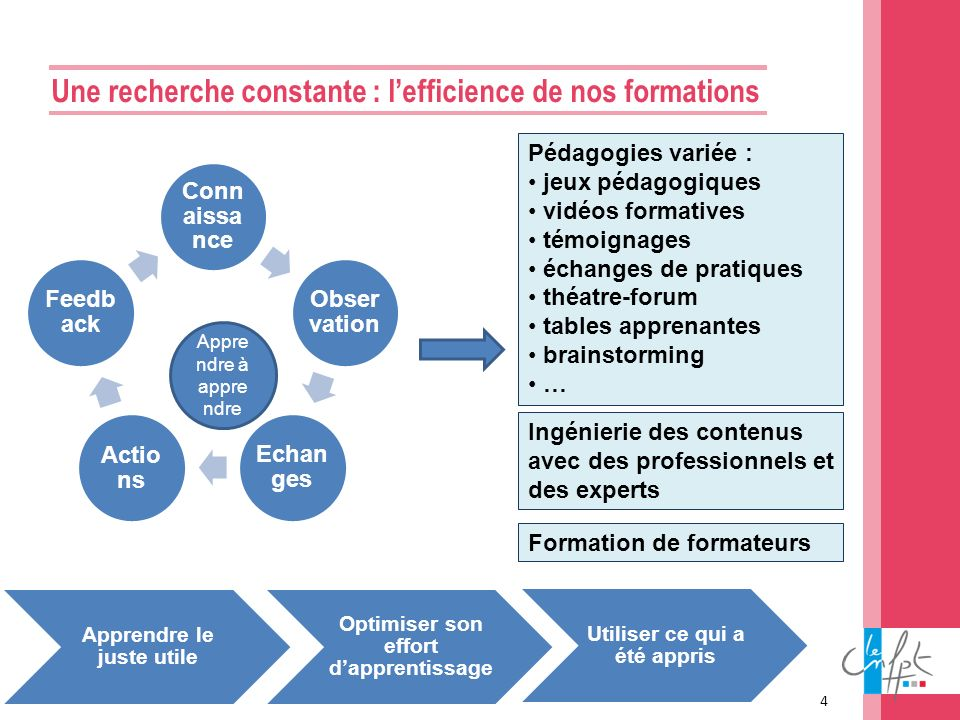 Une recherche constante : l'efficience de nos formations