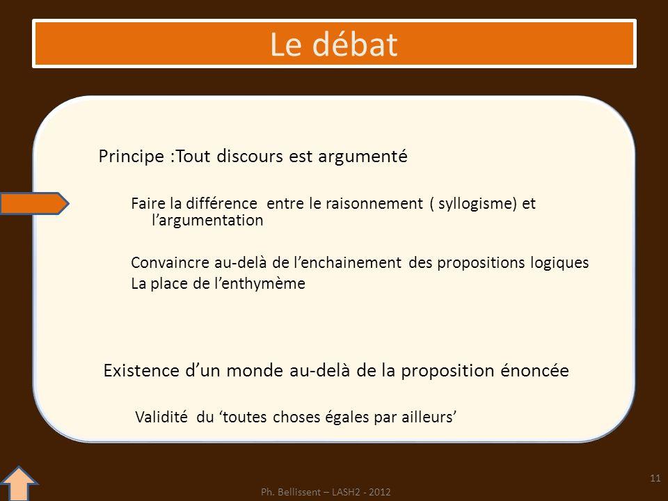 Le débat Principe :Tout discours est argumenté