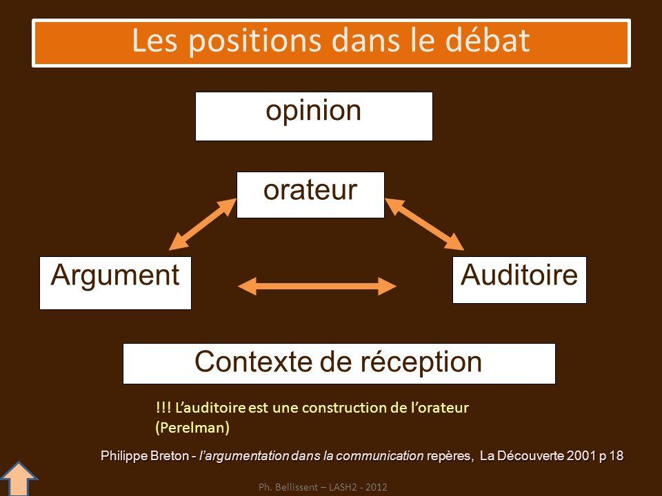 Les positions dans le débat