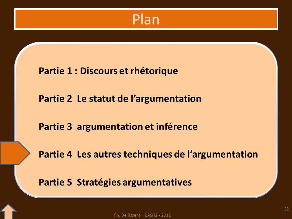 Plan Partie 1 : Discours et rhétorique