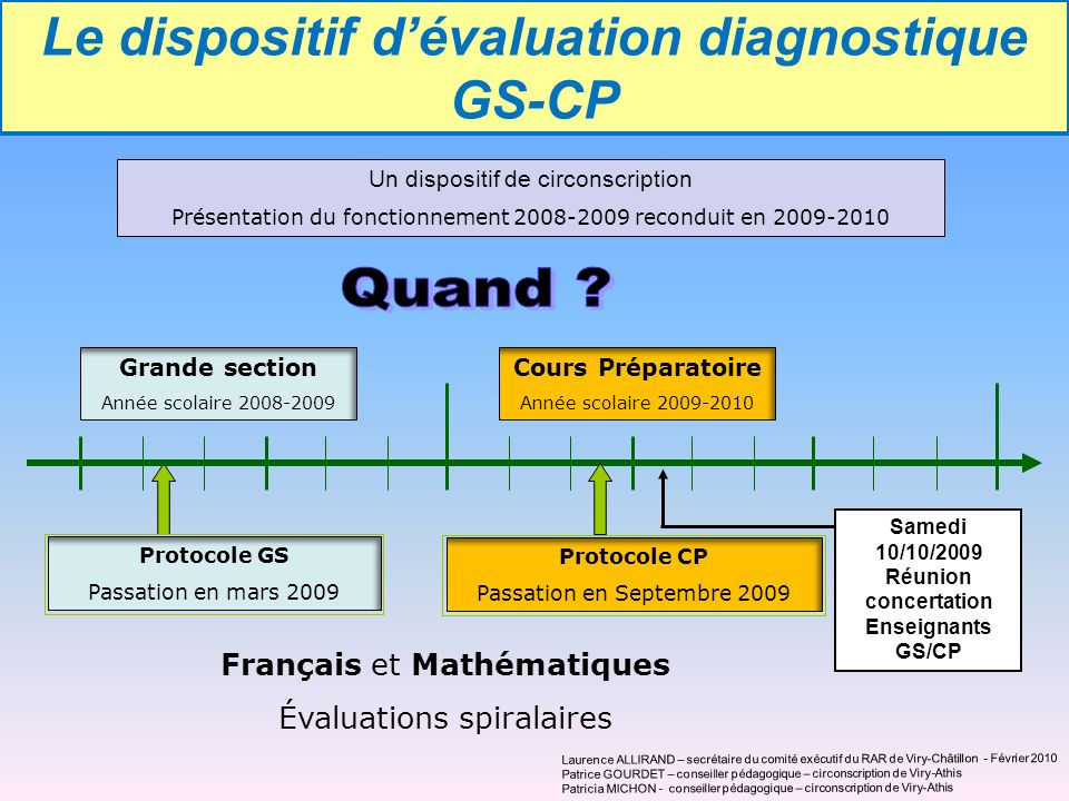 Le dispositif d'évaluation diagnostique GS-CP