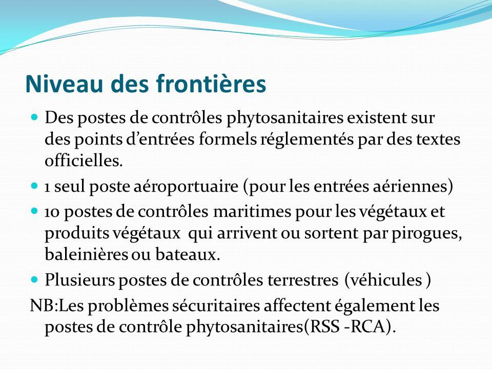 Niveau des frontières Des postes de contrôles phytosanitaires existent sur des points d'entrées formels réglementés par des textes officielles.
