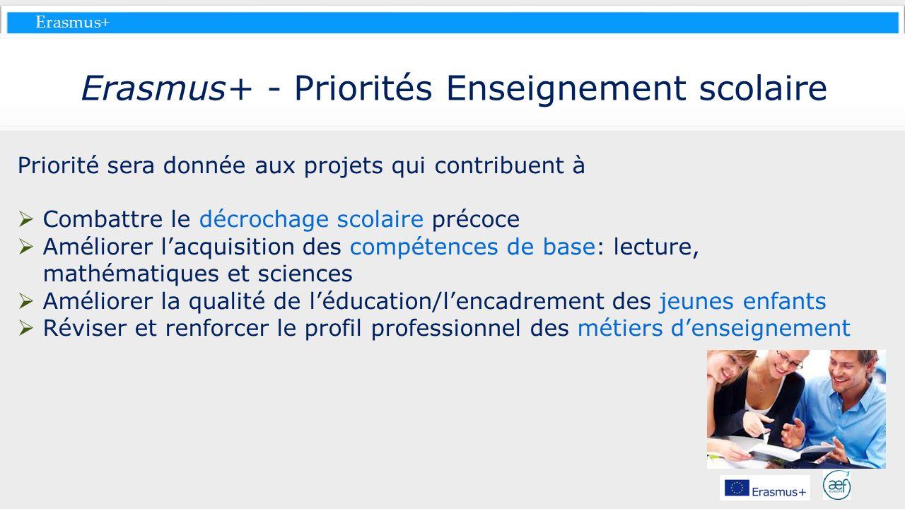 Erasmus+ - Priorités Enseignement scolaire