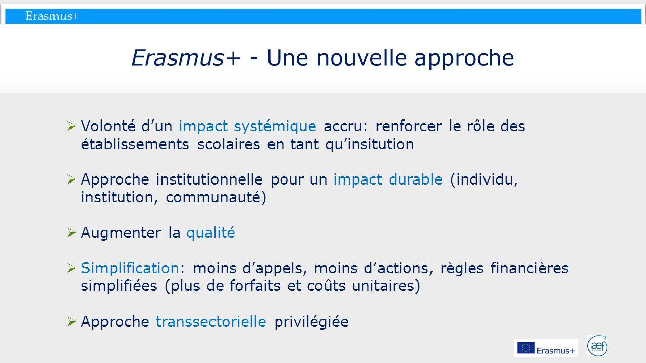 Erasmus+ - Une nouvelle approche