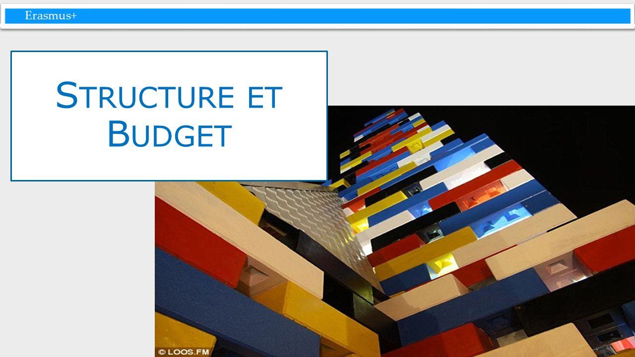 Structure et Budget