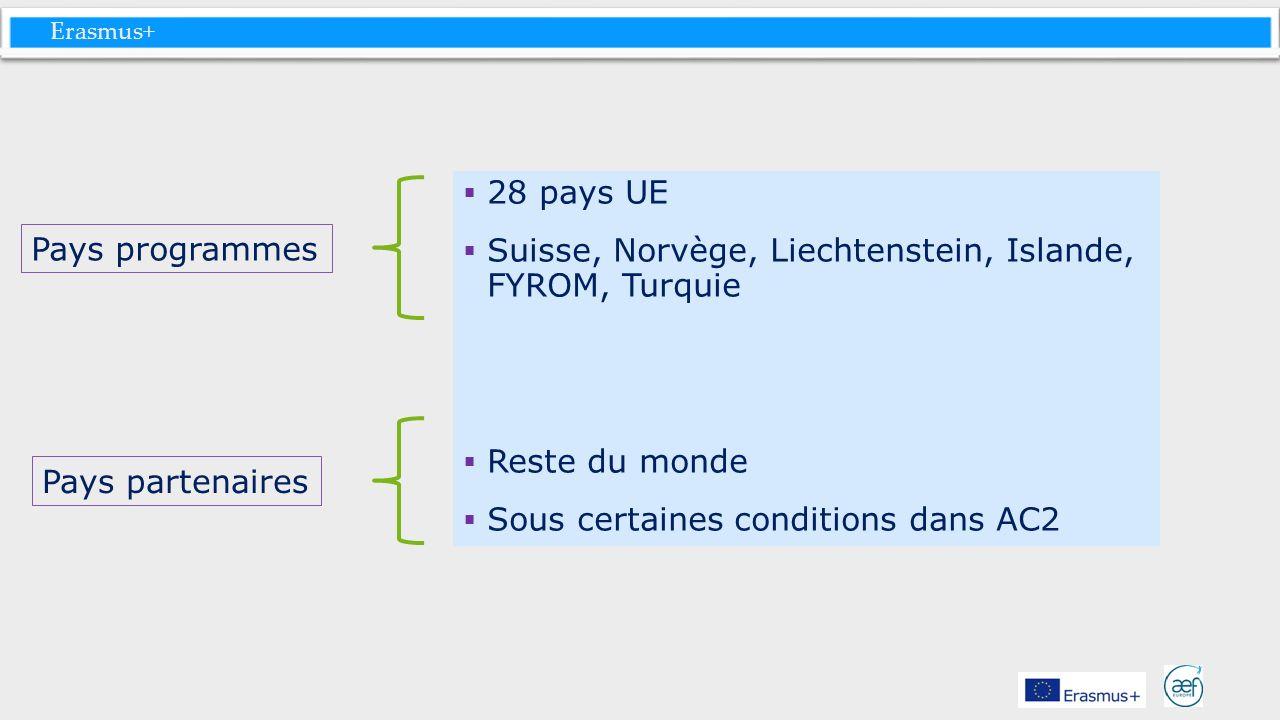 28 pays UE Suisse, Norvège, Liechtenstein, Islande, FYROM, Turquie. Reste du monde. Sous certaines conditions dans AC2.