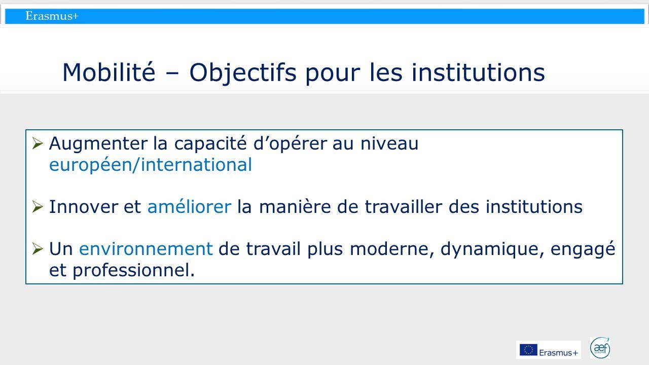 Mobilité – Objectifs pour les institutions