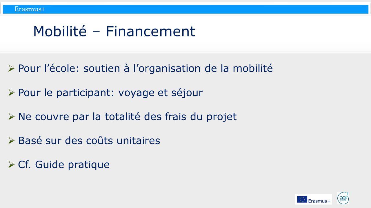 Mobilité – Financement