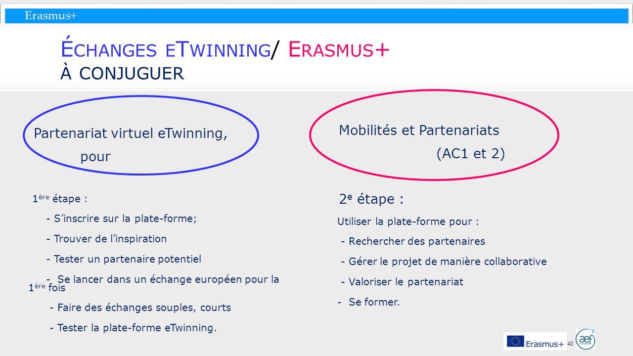Échanges eTwinning/ Erasmus+ à conjuguer