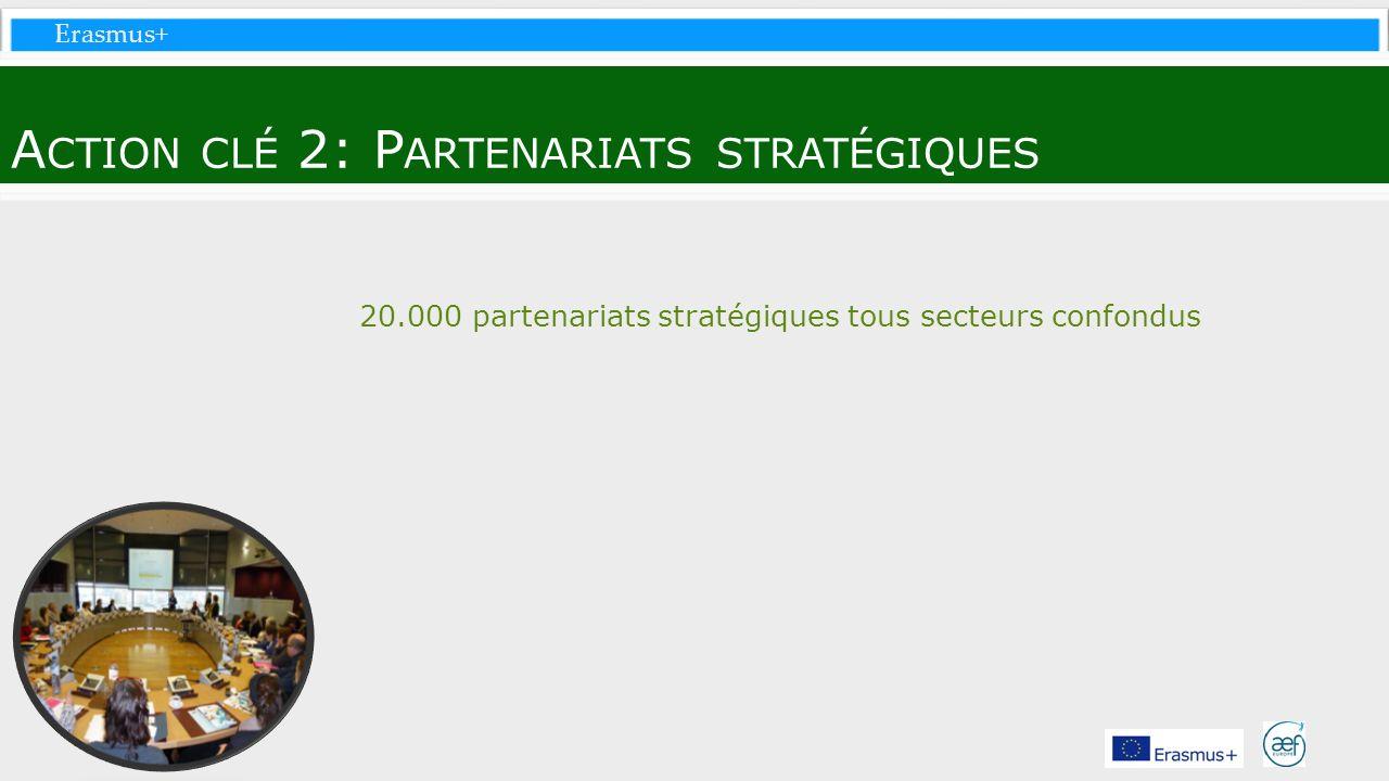 Action clé 2: Partenariats stratégiques