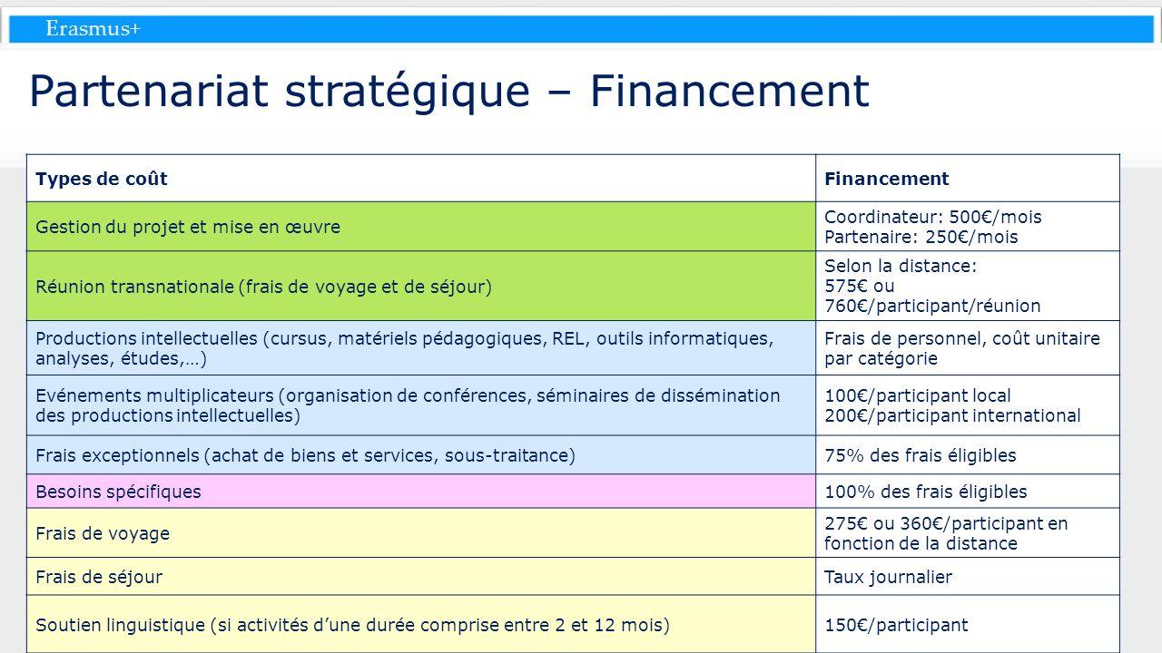 Partenariat stratégique – Financement