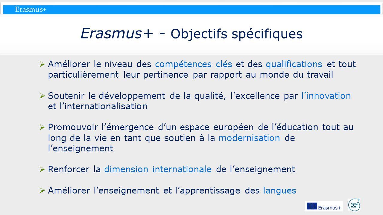 Erasmus+ - Objectifs spécifiques
