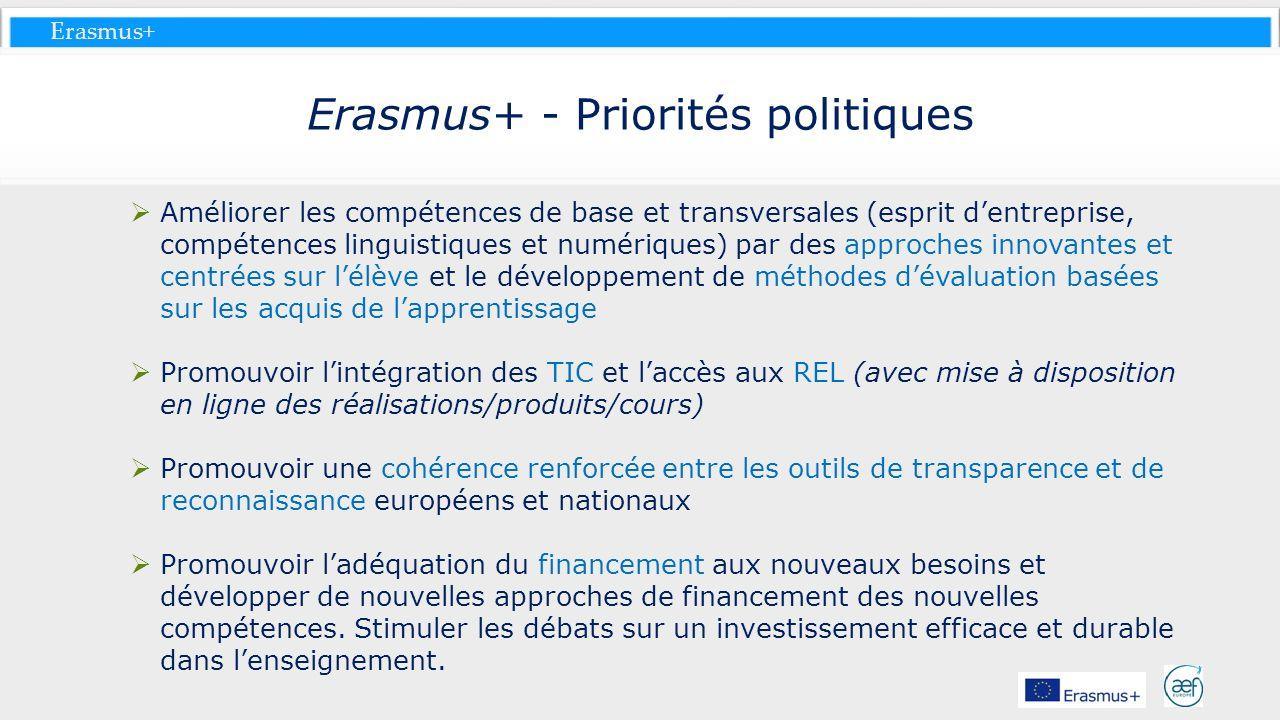 Erasmus+ - Priorités politiques