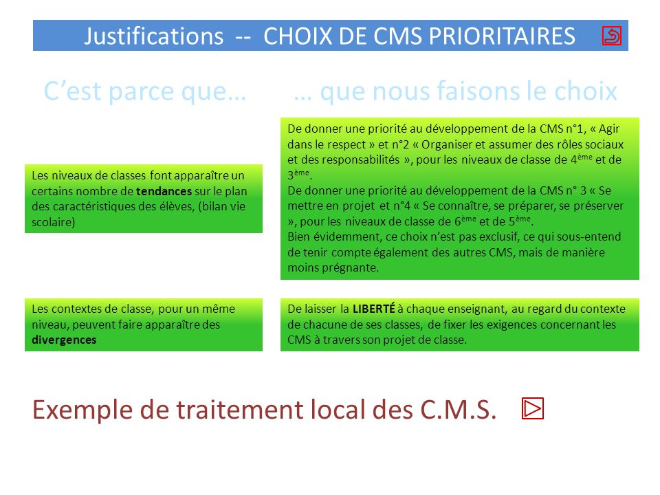 Justifications -- CHOIX DE CMS PRIORITAIRES