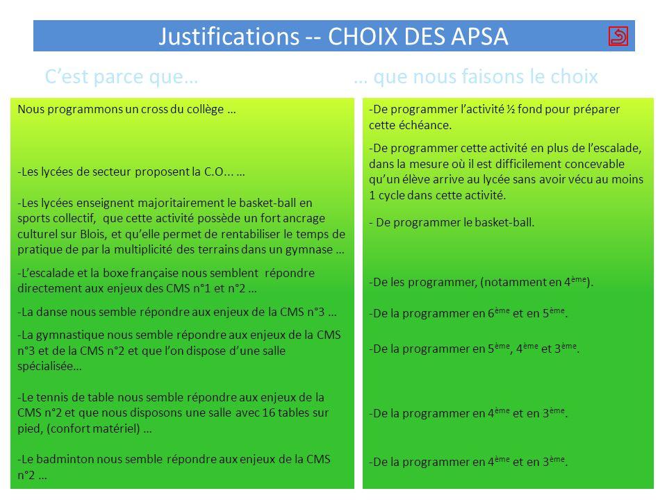 Justifications -- CHOIX DES APSA