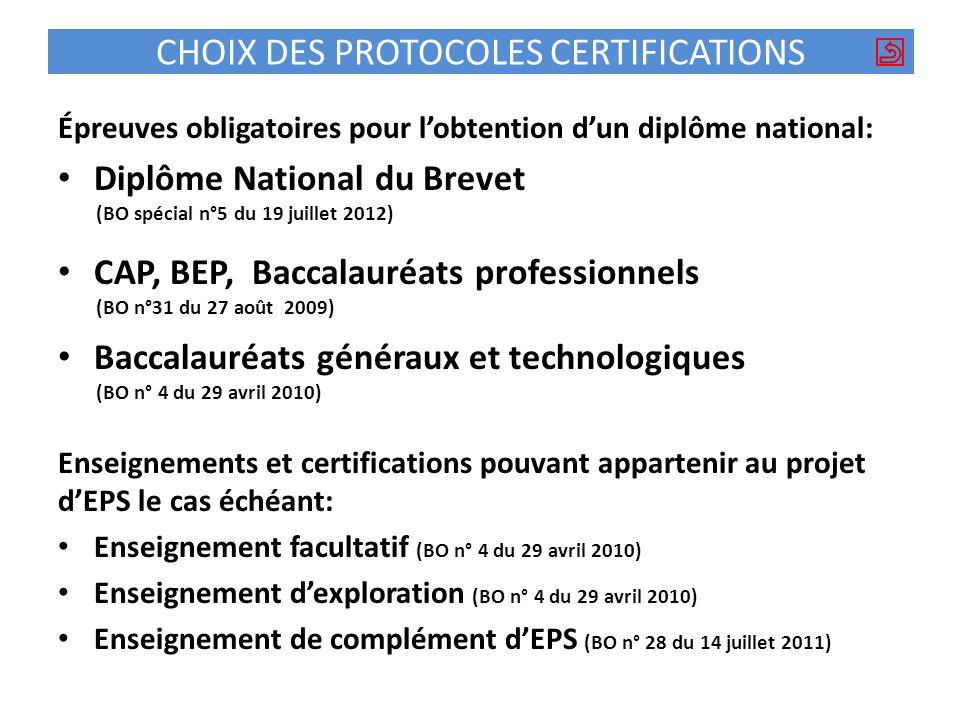 CHOIX DES PROTOCOLES CERTIFICATIONS